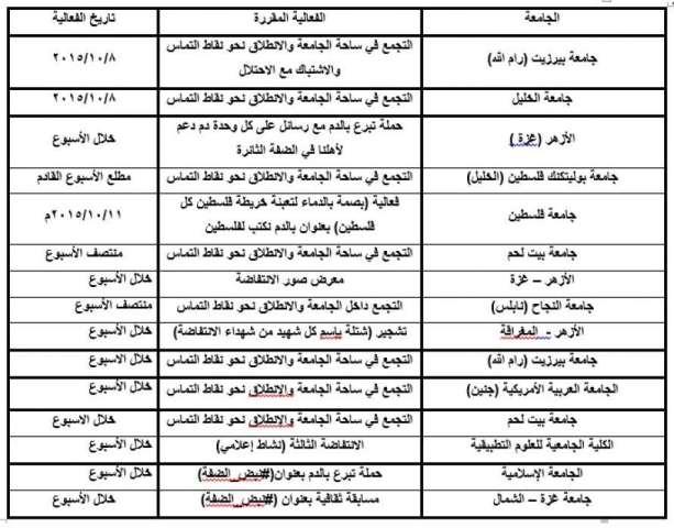 جبهة العمل الطلابي التقدمية تعلن عن سلسلة فعاليات تصعيدية في الضفة وغزة